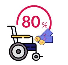 Invalidenrente 80%