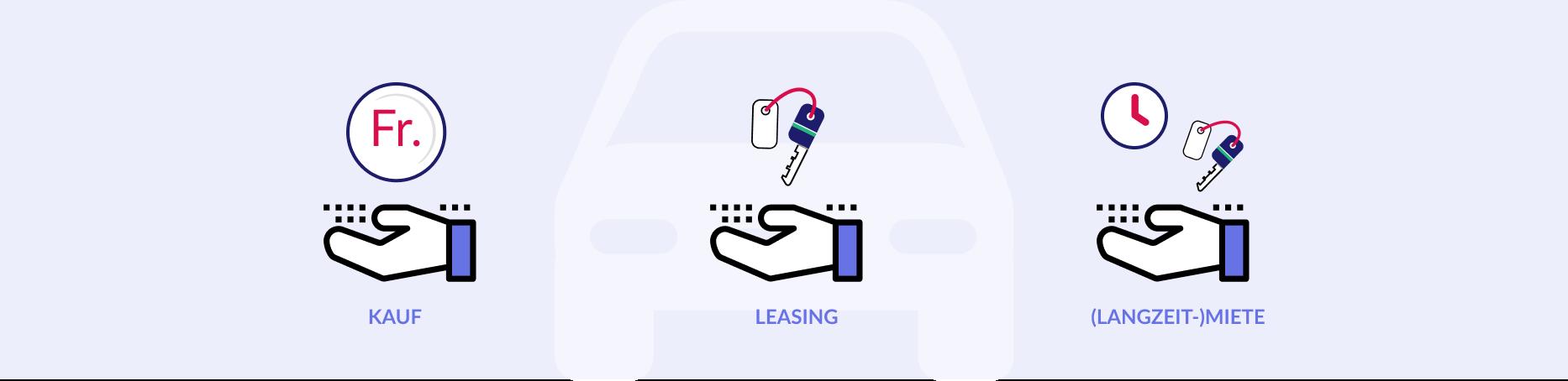 Geschäftsauto im Vergleich Kauf, Leasing oder (Langzeit-) Miete