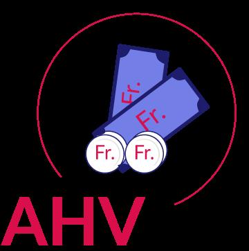AHV-Beiträge