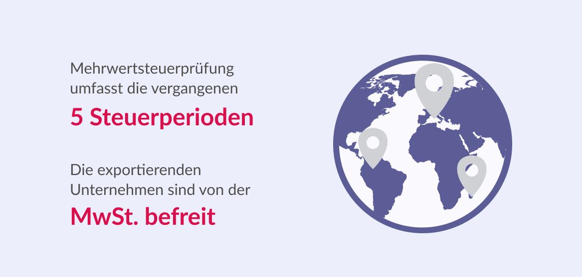Die Ausfuhr Von Gütern Und Waren Ins Ausland