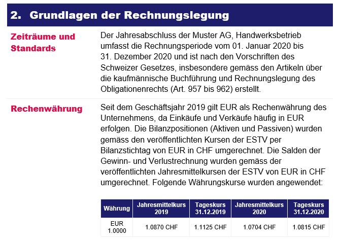 Jahresabscluss - Anhang - Informationen zur Buchhaltung