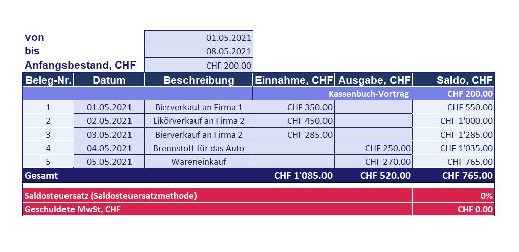 Kassenbuch_MwSt-befreit Unternehmen